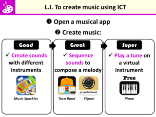 LI for Music Composition KS1